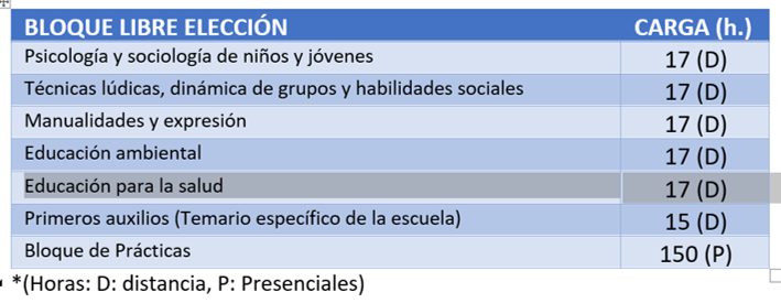 Libre eleccion MTL